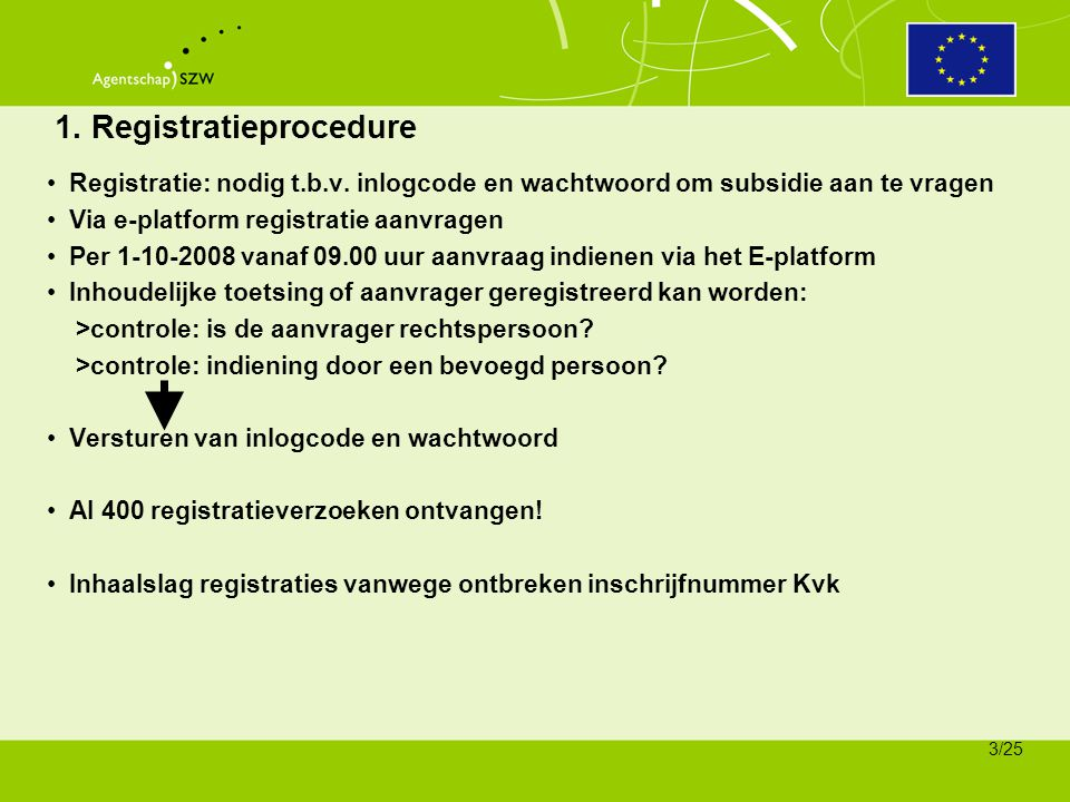 1. Registratieprocedure