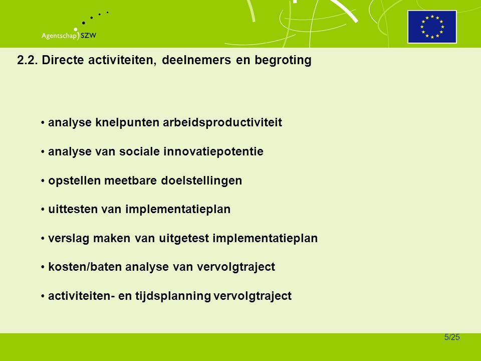 2.2. Directe activiteiten, deelnemers en begroting