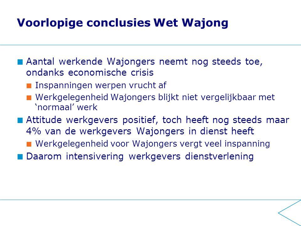 Voorlopige conclusies Wet Wajong