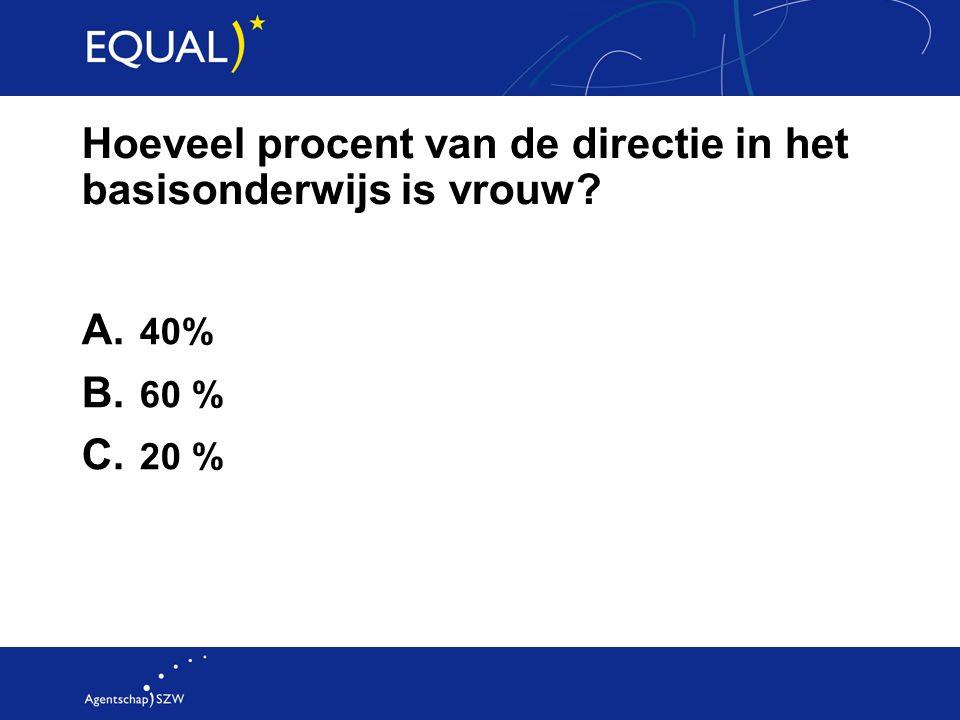 Hoeveel procent van de directie in het basisonderwijs is vrouw