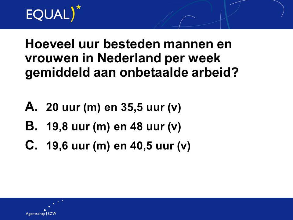 Hoeveel uur besteden mannen en vrouwen in Nederland per week gemiddeld aan onbetaalde arbeid