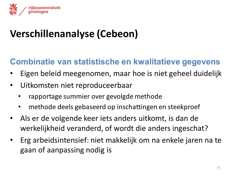 Verschillenanalyse (Cebeon)