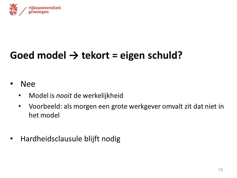 Goed model → tekort = eigen schuld