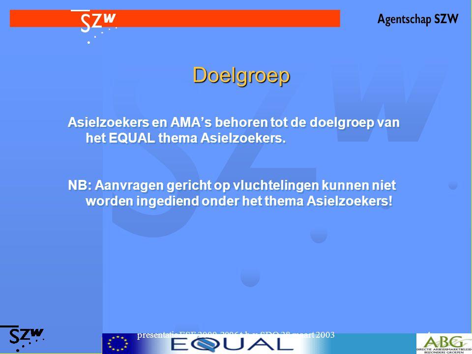 presentatie ESF 2000-2006 t.b.v. SDO 28 maart 2003
