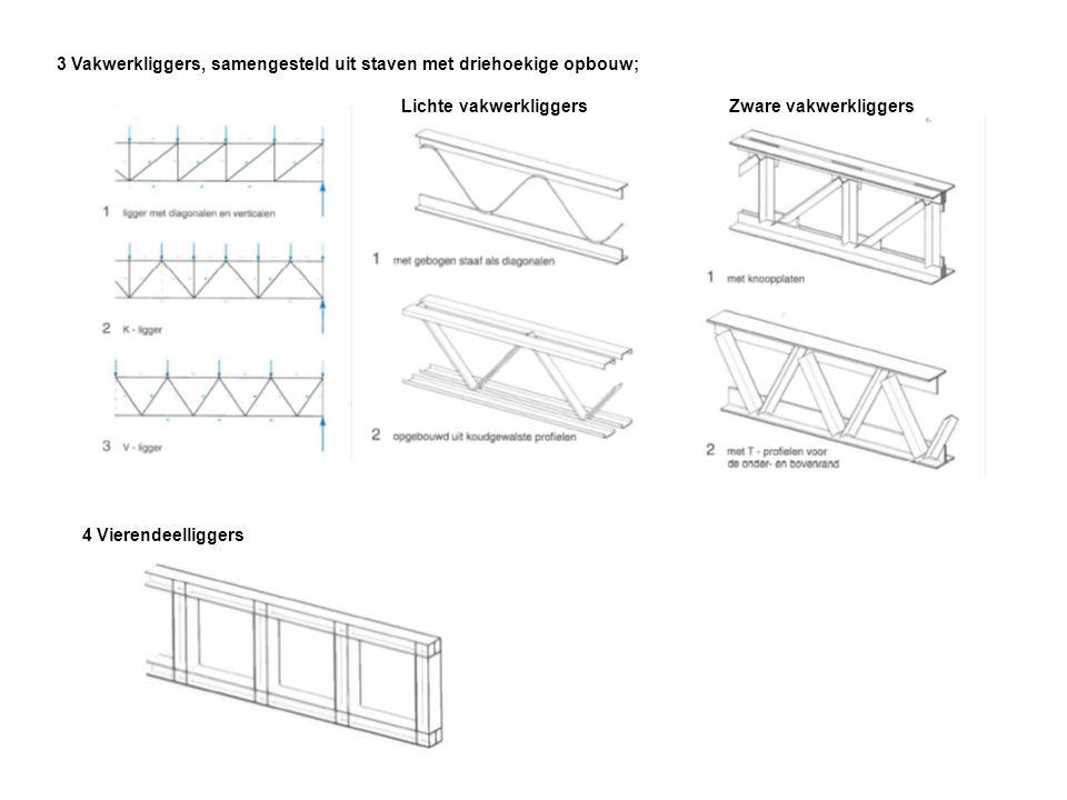 3 Vakwerkliggers, samengesteld uit staven met driehoekige opbouw;