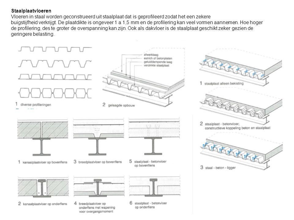 Staalplaatvloeren Vloeren in staal worden geconstrueerd uit staalplaat dat is geprofileerd zodat het een zekere.