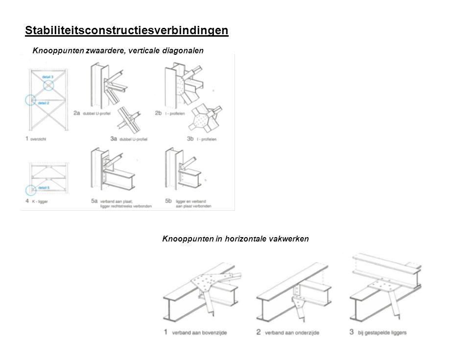 Stabiliteitsconstructiesverbindingen