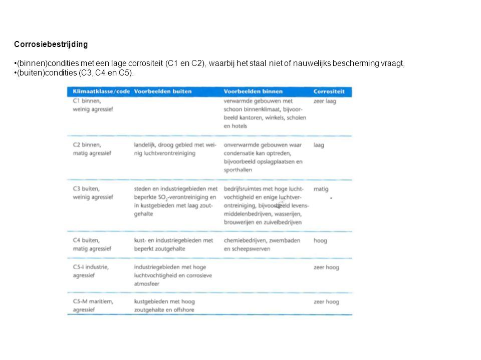 Corrosiebestrijding (binnen)condities met een lage corrositeit (C1 en C2), waarbij het staal niet of nauwelijks bescherming vraagt,