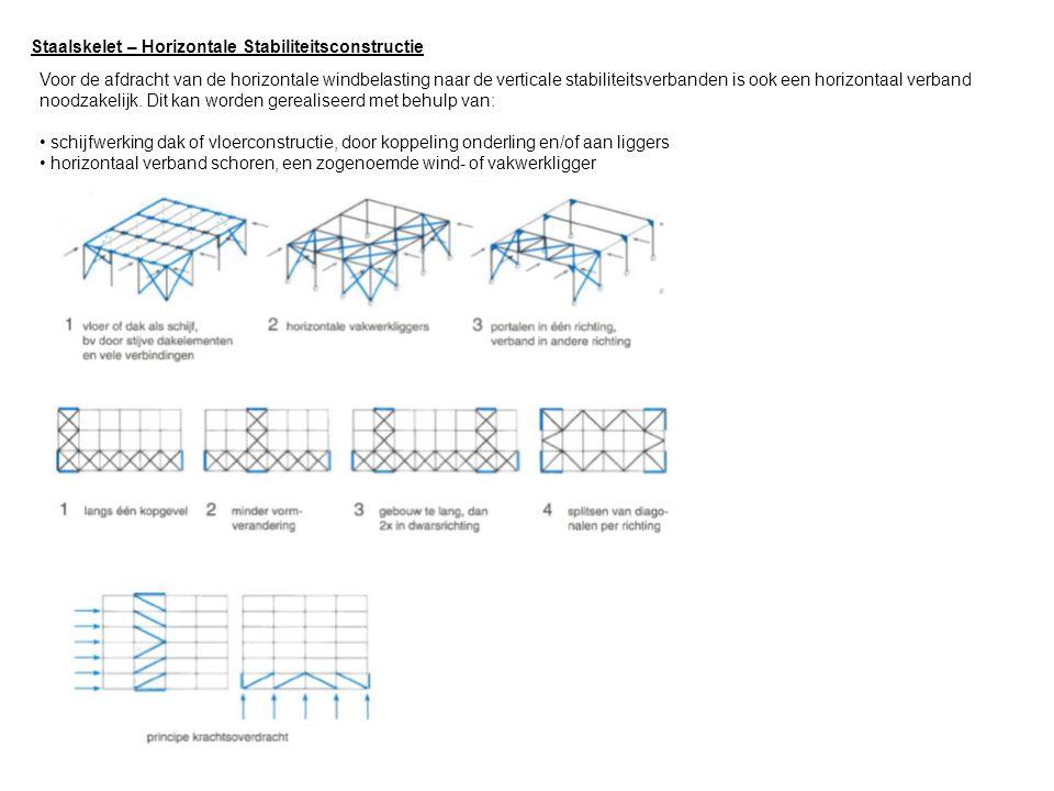 Staalskelet – Horizontale Stabiliteitsconstructie