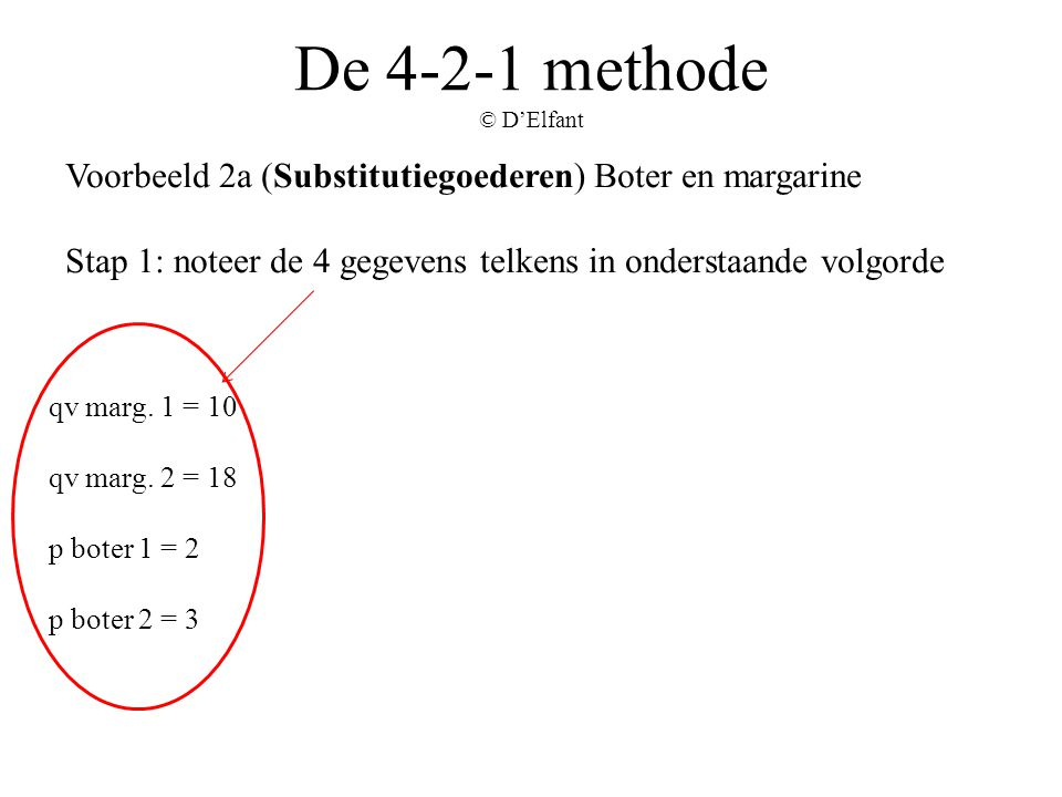 De 4-2-1 methode © D'Elfant