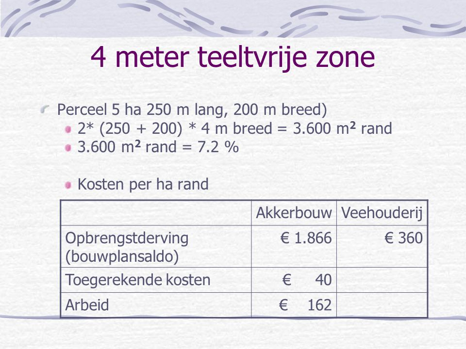 4 meter teeltvrije zone Perceel 5 ha 250 m lang, 200 m breed)