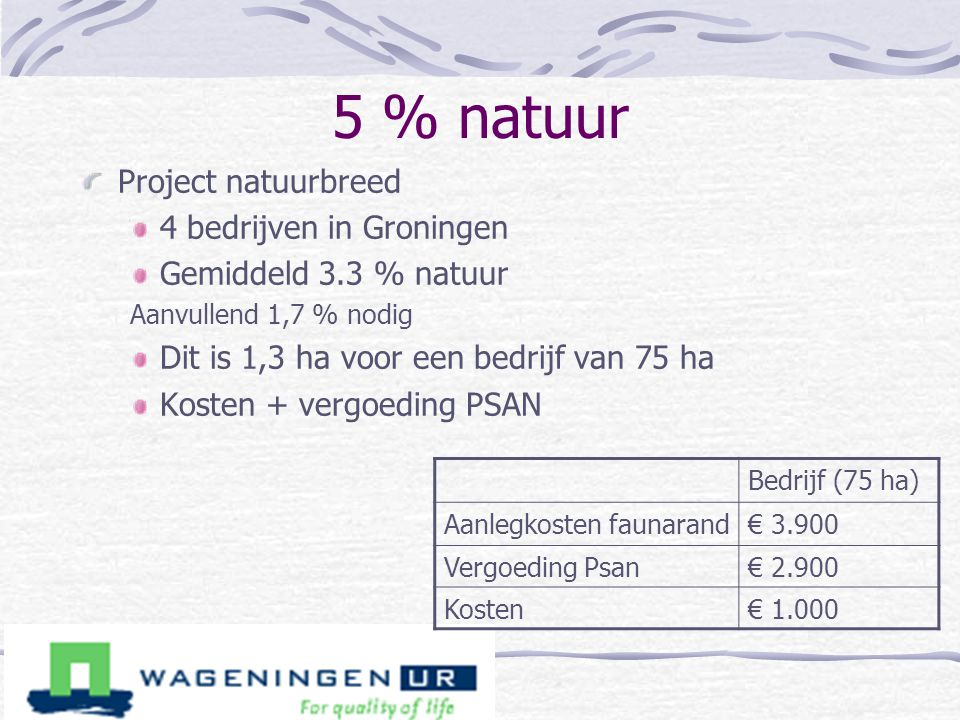 5 % natuur Project natuurbreed 4 bedrijven in Groningen