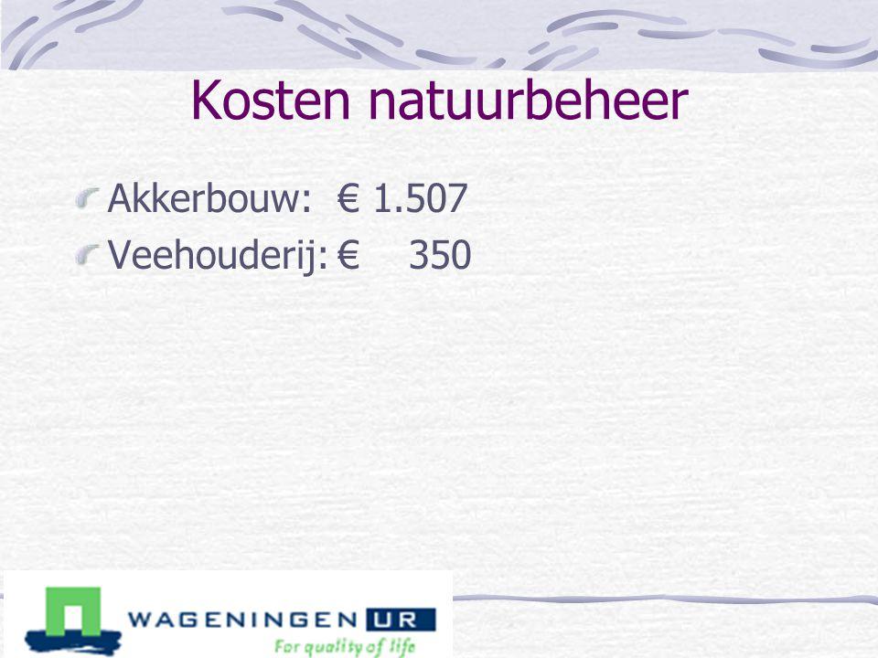 Kosten natuurbeheer Akkerbouw: € 1.507 Veehouderij: € 350