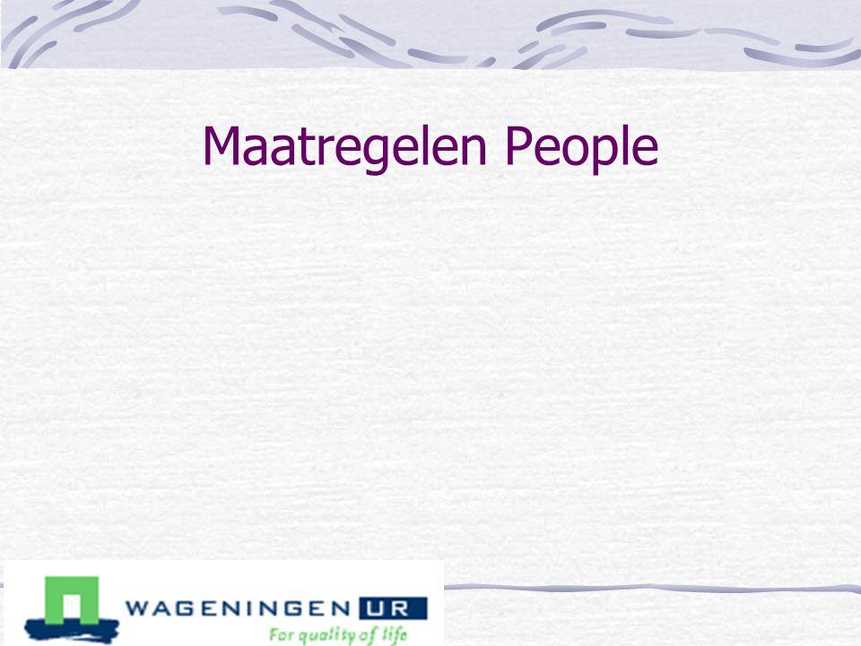 Maatregelen People