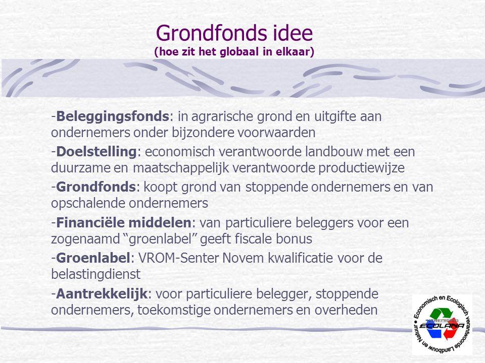 Grondfonds idee (hoe zit het globaal in elkaar)