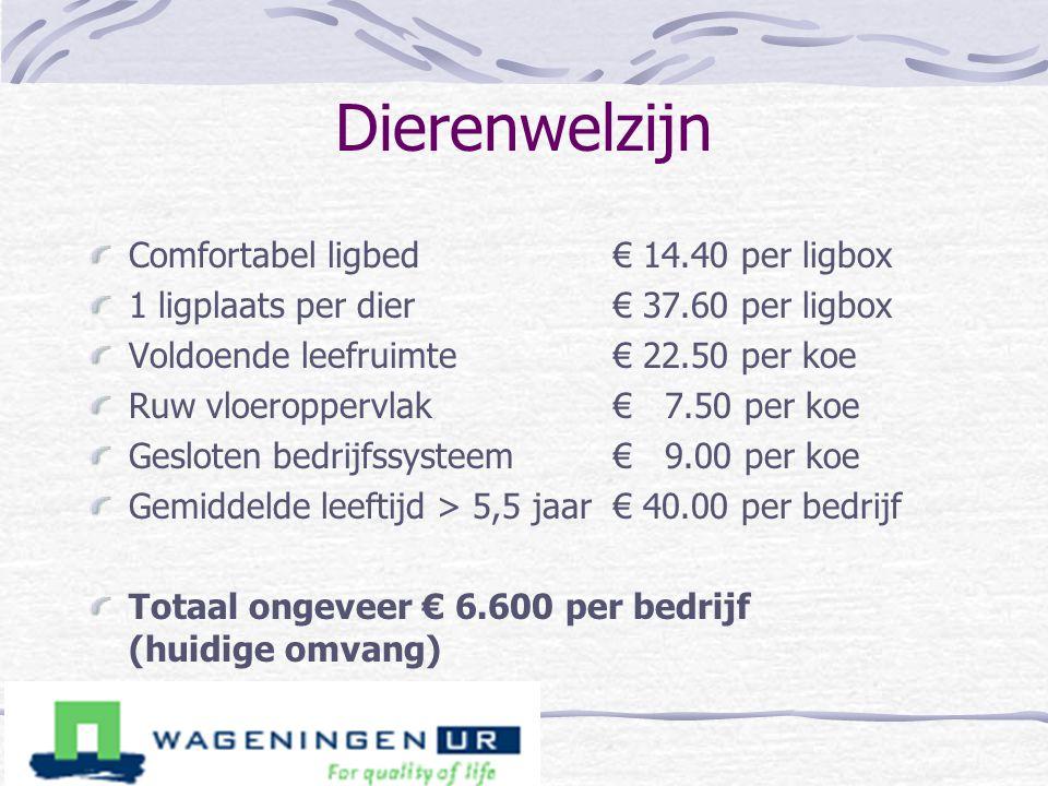 Dierenwelzijn Comfortabel ligbed € 14.40 per ligbox