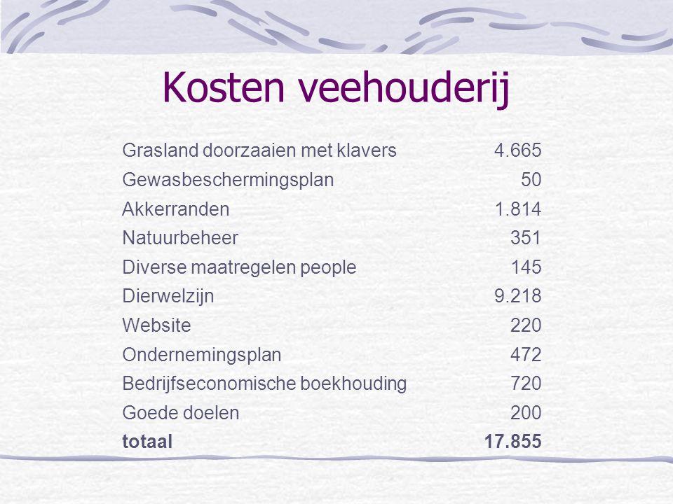 Kosten veehouderij Grasland doorzaaien met klavers 4.665