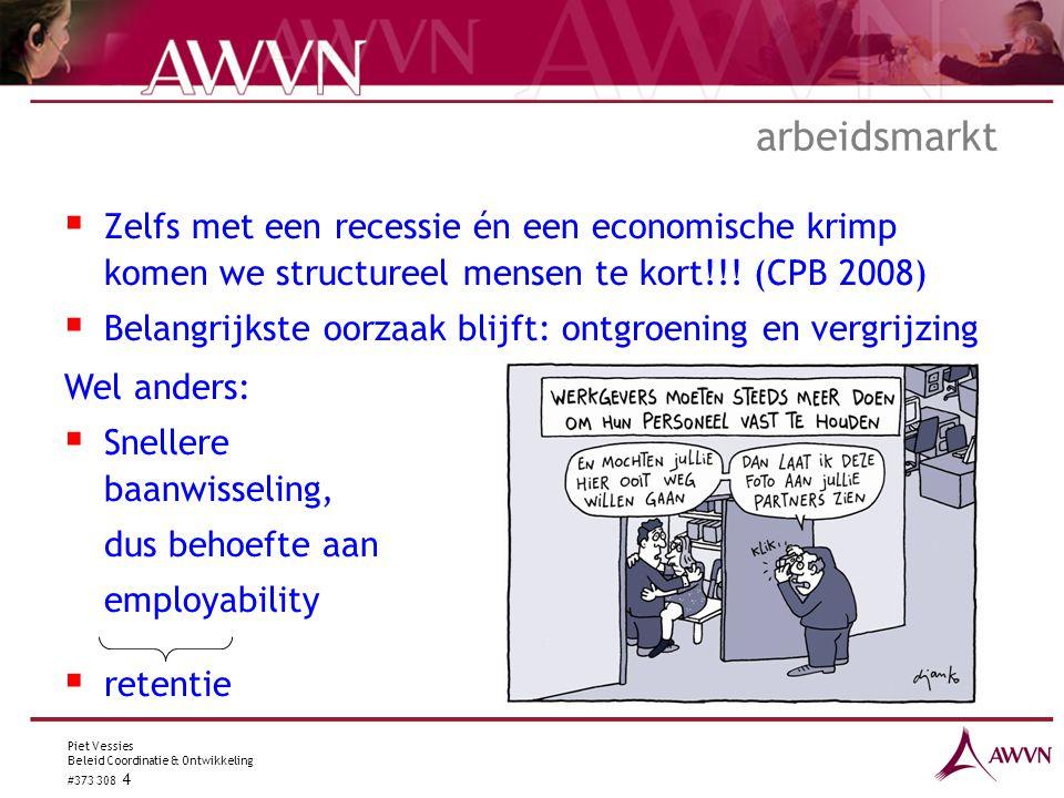 arbeidsmarkt Zelfs met een recessie én een economische krimp komen we structureel mensen te kort!!! (CPB 2008)