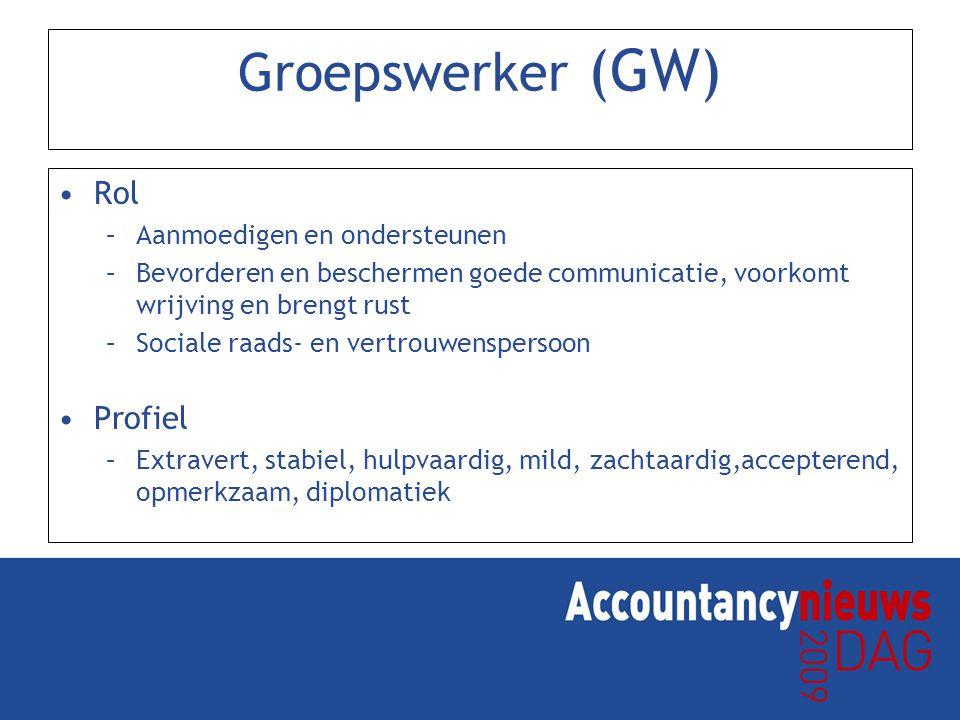 Groepswerker (GW) Rol Profiel Aanmoedigen en ondersteunen