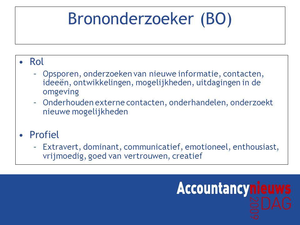 Brononderzoeker (BO) Rol Profiel