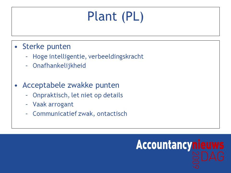 Plant (PL) Sterke punten Acceptabele zwakke punten