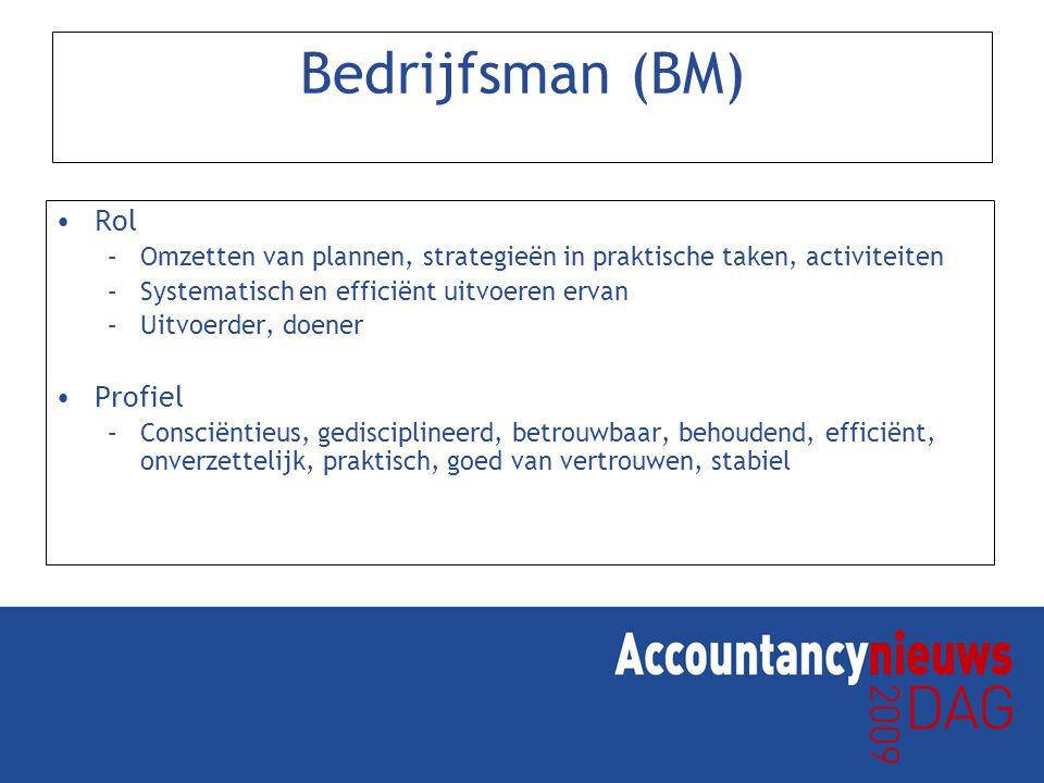 Bedrijfsman (BM) Rol Profiel