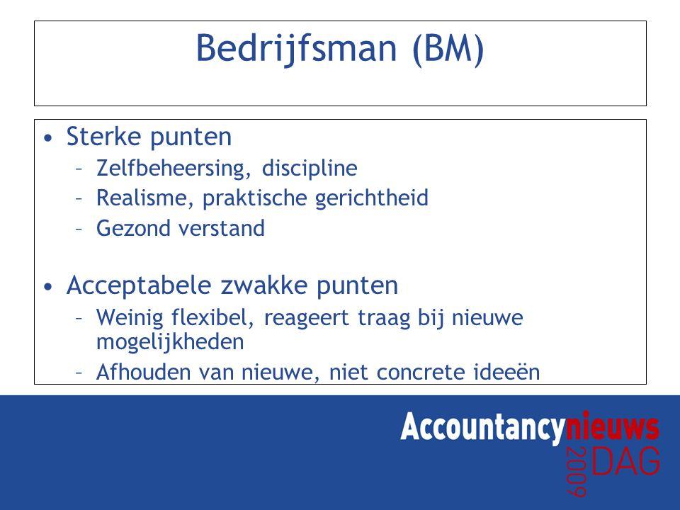 Bedrijfsman (BM) Sterke punten Acceptabele zwakke punten