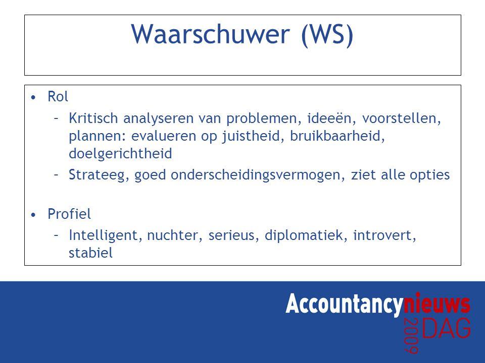 Waarschuwer (WS) Rol. Kritisch analyseren van problemen, ideeën, voorstellen, plannen: evalueren op juistheid, bruikbaarheid, doelgerichtheid.