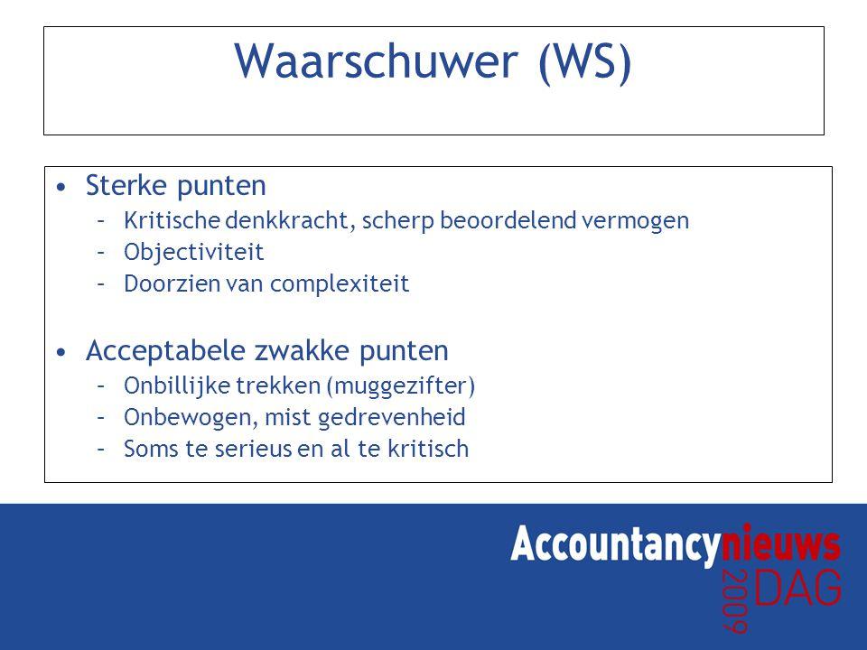 Waarschuwer (WS) Sterke punten Acceptabele zwakke punten