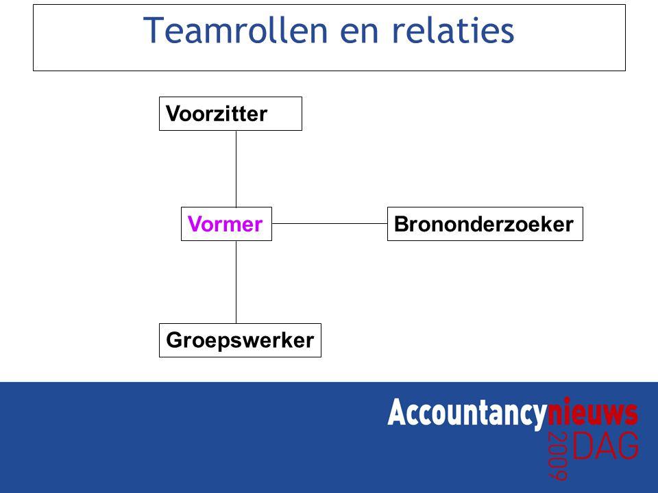 Teamrollen en relaties