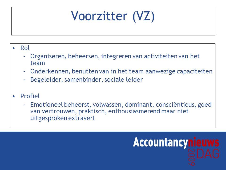 Voorzitter (VZ) Rol. Organiseren, beheersen, integreren van activiteiten van het team. Onderkennen, benutten van in het team aanwezige capaciteiten.