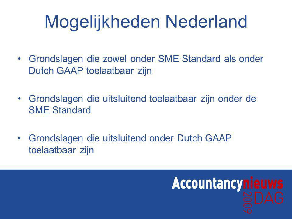Mogelijkheden Nederland
