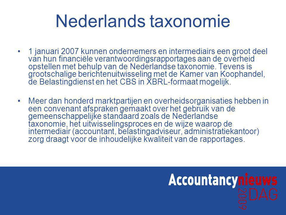Nederlands taxonomie