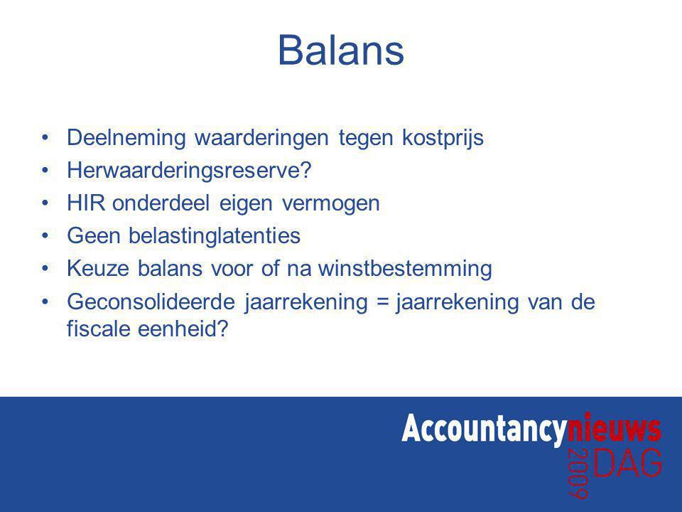 Balans Deelneming waarderingen tegen kostprijs Herwaarderingsreserve