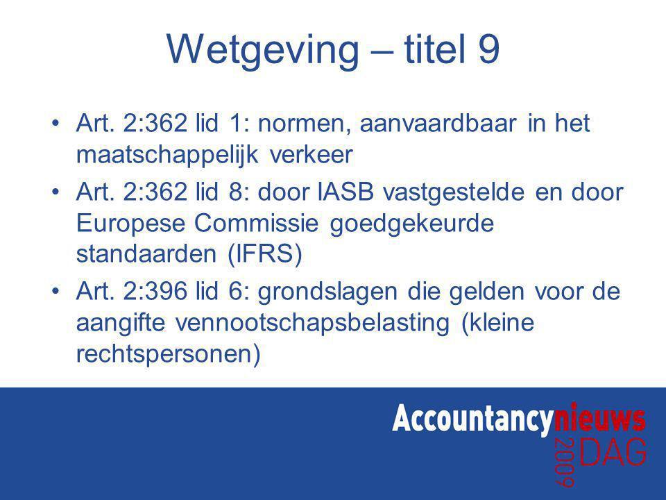 Wetgeving – titel 9 Art. 2:362 lid 1: normen, aanvaardbaar in het maatschappelijk verkeer.