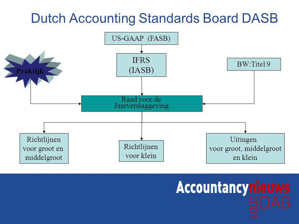 Dutch Accounting Standards Board DASB