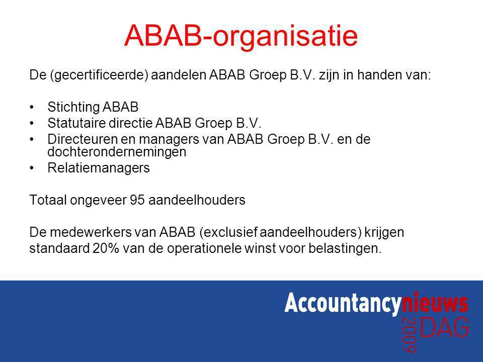 ABAB-organisatie De (gecertificeerde) aandelen ABAB Groep B.V. zijn in handen van: Stichting ABAB.