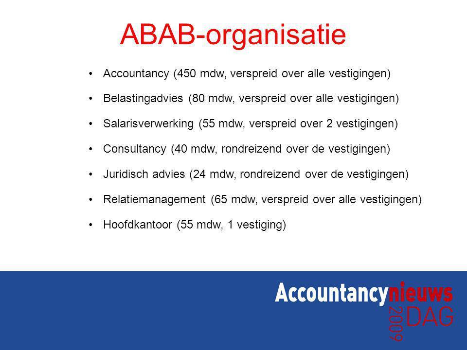 ABAB-organisatie Accountancy (450 mdw, verspreid over alle vestigingen) Belastingadvies (80 mdw, verspreid over alle vestigingen)