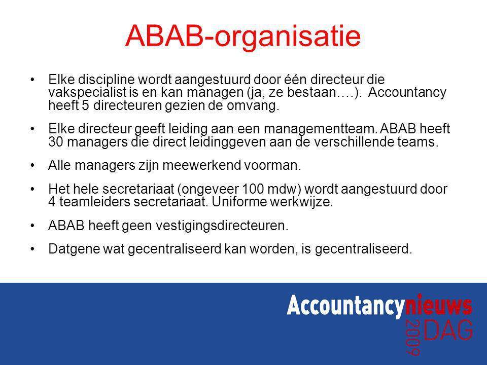 ABAB-organisatie