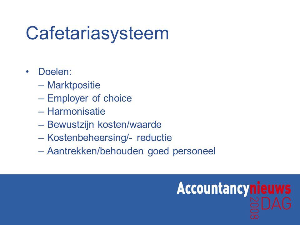 Cafetariasysteem Doelen: Marktpositie Employer of choice Harmonisatie