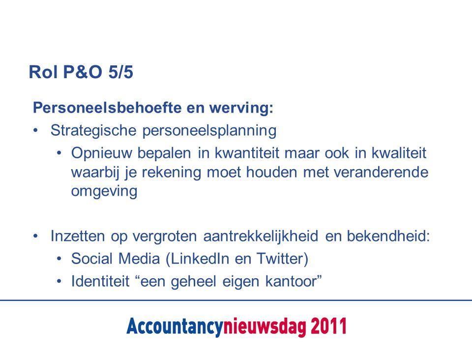 Rol P&O 5/5 Personeelsbehoefte en werving:
