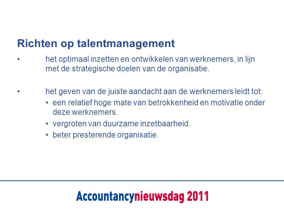 Richten op talentmanagement