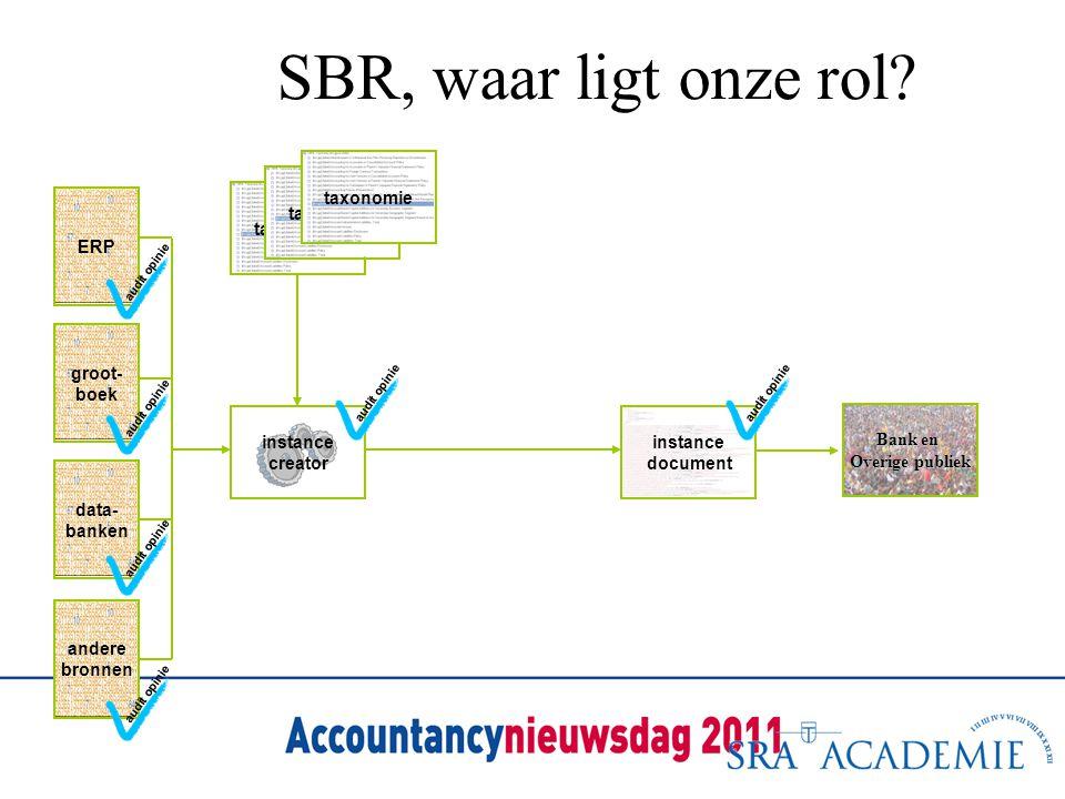 SBR, waar ligt onze rol taxonomie taxonomie ERP taxonomie groot- boek