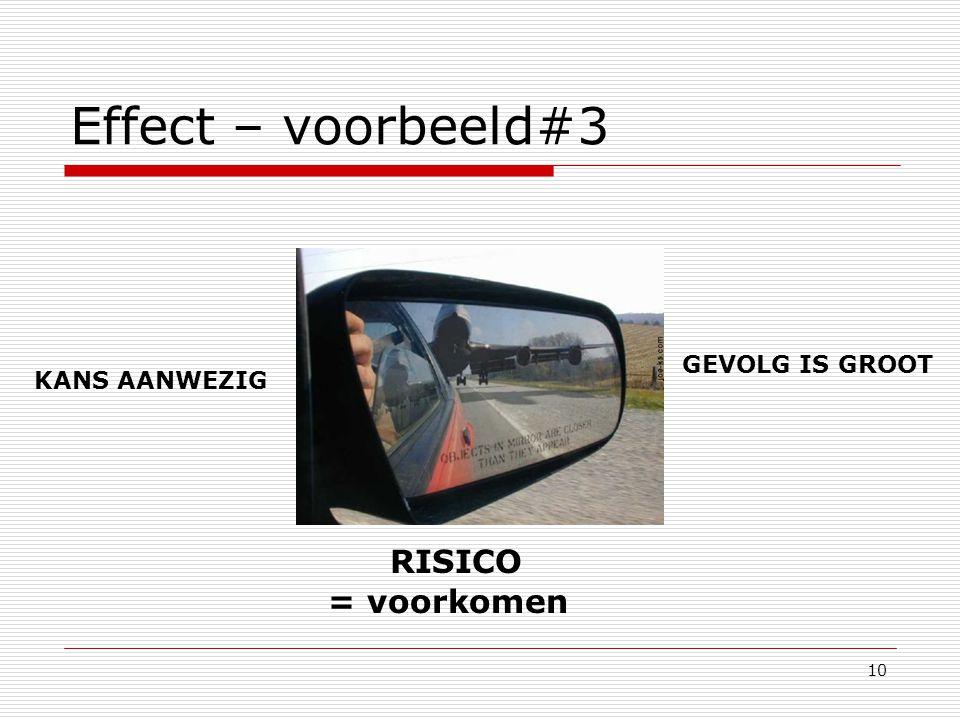 Effect – voorbeeld#3 GEVOLG IS GROOT KANS AANWEZIG RISICO = voorkomen