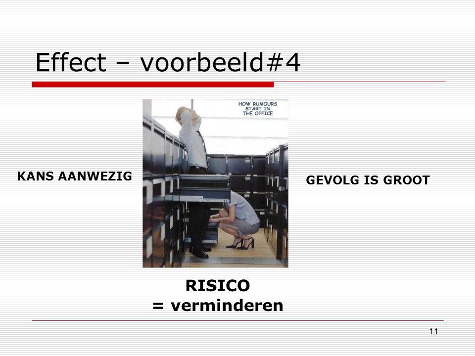 Effect – voorbeeld#4 RISICO = verminderen KANS AANWEZIG