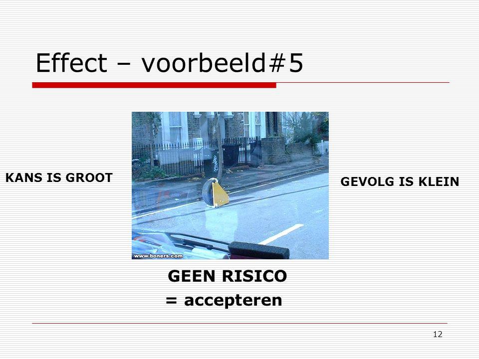 Effect – voorbeeld#5 GEEN RISICO = accepteren KANS IS GROOT