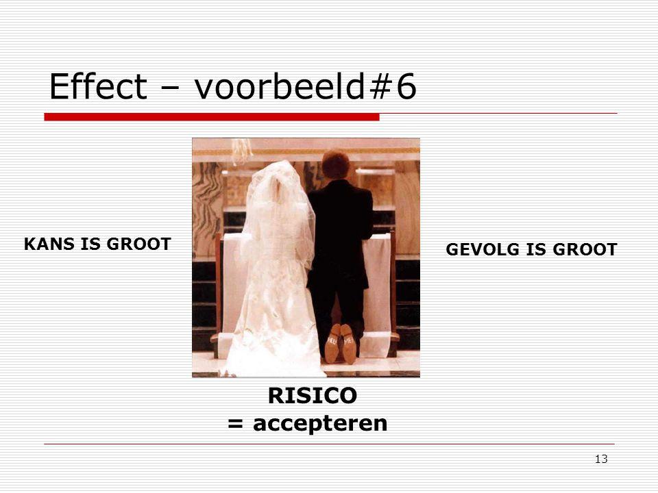 Effect – voorbeeld#6 KANS IS GROOT GEVOLG IS GROOT RISICO = accepteren