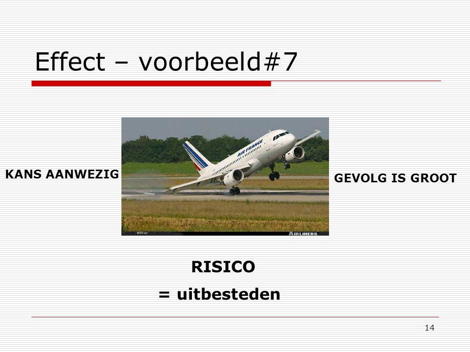 Effect – voorbeeld#7 RISICO = uitbesteden KANS AANWEZIG