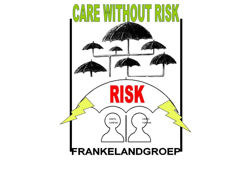 CARE WITHOUT RISK RISK 100% riskfree 100% riskfree FRANKELANDGROEP