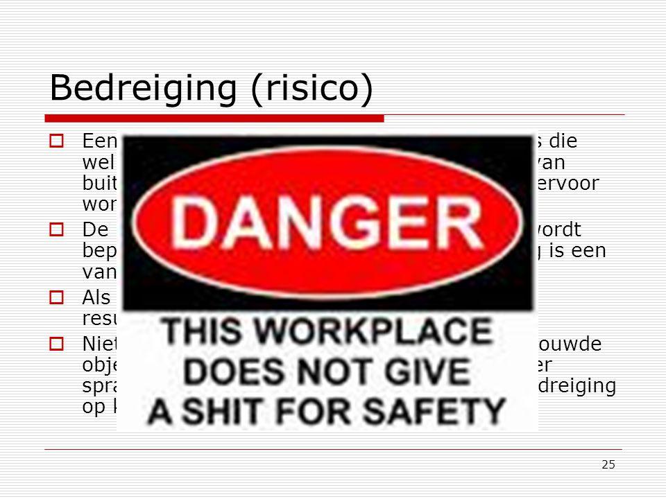 Bedreiging (risico)